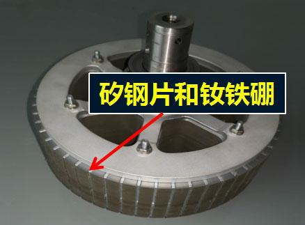 矽鋼片和釹鐵硼